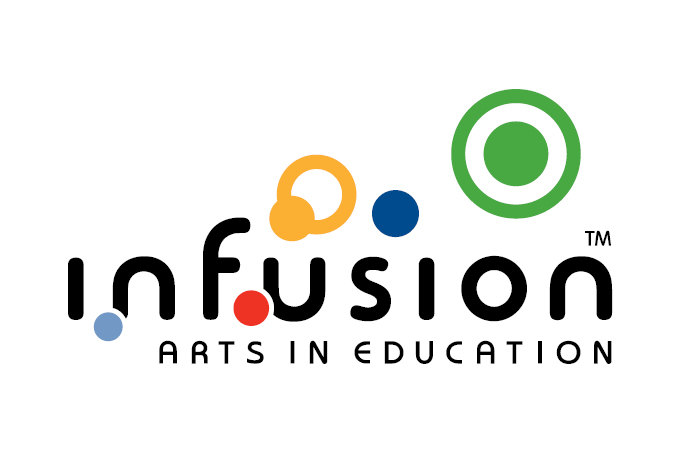 An Inspiring Week at the Infusion Studio Arts Integration Learni