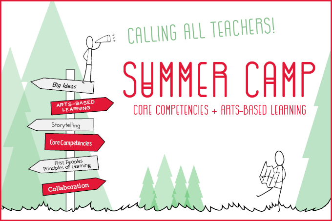 ArtStarts Summer Camp for Teachers